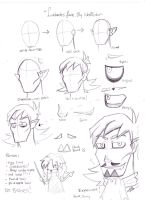 Linebeck's face tutorial thing by NeoRinku