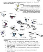 Tutorial - Eyes by Kitsune-Prophet