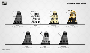 Daleks - Classic 70s by hdoddema