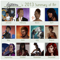 2013 Improvement Meme by LadyZolstice