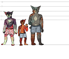 wip Height Chart by Panderoo