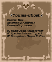 Dead West ID by Youma-Ghost
