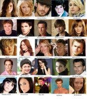 Vampire Academy Dream Cast by Akatsukialltheway