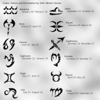 Zodiac tatoos by roleplayingdirt