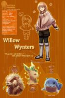 PDL NPC - Willow Wynters by firstfarewell