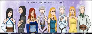 LotR/S: Honorary Finweans by Houkakyou