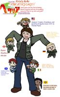 Heritage meme- Get down, chibis! by Booboo-kitty-cat