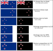 New Zealand Flag Variations by s4z4g4