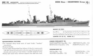 Technical Drawings: HMS Charybdis by bwan69
