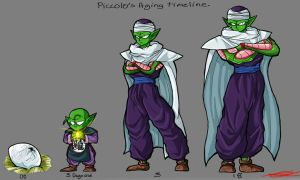 Piccolo- Aging timeline by TheBombDiggity666