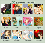 2010 Summary Meme by kairi31