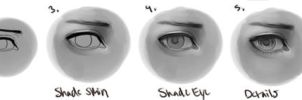 Sys Eye Tutorial by Myssinee