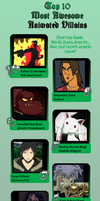My Top 10 Awesome Villains Meme by Nicktoons4ever