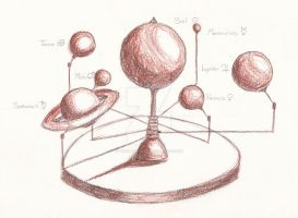 Orrery by TheBlack-Kat