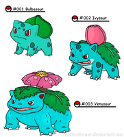 pokedex 1-3 by Nintendrawer