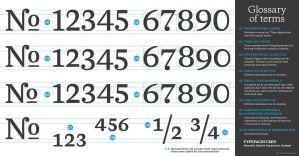 Typography Series - 03 - Numeral sets by MartinSilvertant