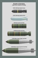 Bombs Size Chart 5 by WS-Clave