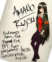 Avatar: The Final Four - Amano by Lukia148
