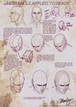 High Angle Applied to Heads - Quick guide by SirWendigo