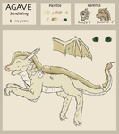 Agave Reference by Ta-ak
