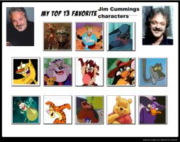 My Top 13 Favorite Jim Cummings Characters by SithVampireMaster27