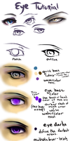 A quick eye tutorial by Arenheim