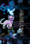 NEW characters :Cats: by Abriluna
