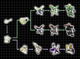 Digivolution Chart - Zerimon by Chameleon-Veil