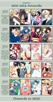 Improvement meme2010-2014 by inma