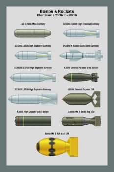Bombs Size Chart 4 by WS-Clave