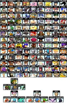 Super Smash Bros Party Roster by ChunkyMonkey2o