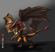 (CE) Dragon design Kayzard the Inferno by Arenthor