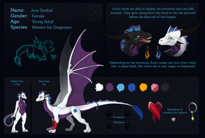 Jura Tanthal - Reference Sheet 2016 by Minerea