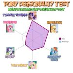 my pony personality test by bloodblader