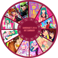 2014 Art Summary by Dandrade