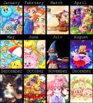 2014 Summary Of Art by PaperLillie