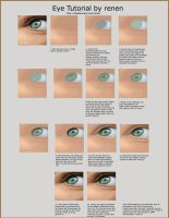 Eye Tutorial by renen02