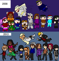 early 2008 to early 2013- 5 years of progress by Punkichi