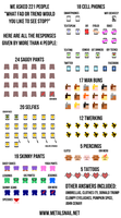Infographic 1 by Starflier