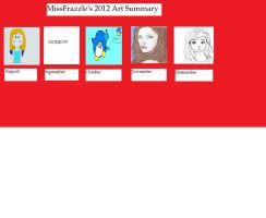 MissFrazzle's 2012 Art Summary by MissFrazzle
