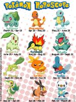 Pokemon Horoscope by kdop