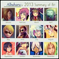 Albaharu 2013 summary of art meme by Albaharu