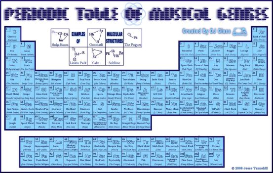 Periodic Table of Music Genres by DJ-Glass