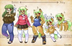 OC Types - aka by shepherd0821