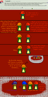 Ask The Turtles: Episode Seven: TweekedGirl by YAYProductions