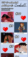 10 Top Animated Couples by Comical1