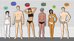 Dragon Age Characters-Height Chart by Jarino