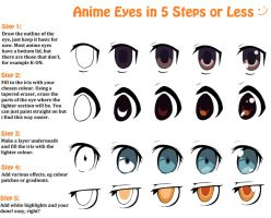 Anime eyes in 5 steps or less by JellyLemons