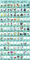 Fakemon Gen1 List by EmeraldSora