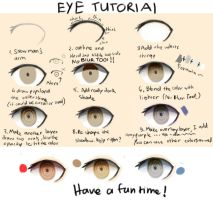 Eye tutorial by Sadolen